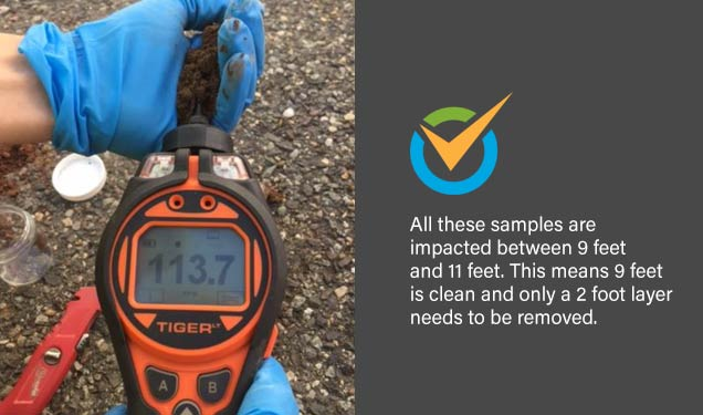 Soil remediation meter reading Oil Tank Assurance